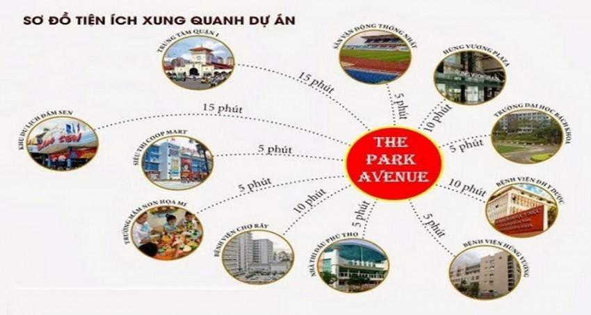 dự án căn hộ The Park Avenue