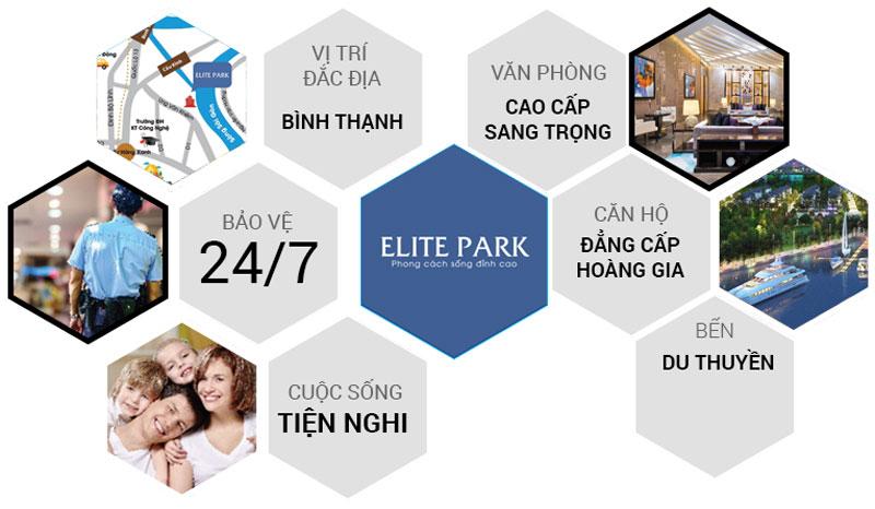 Elite Park