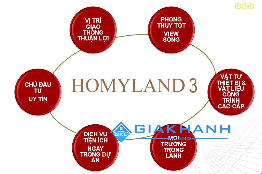can ho homyland 3