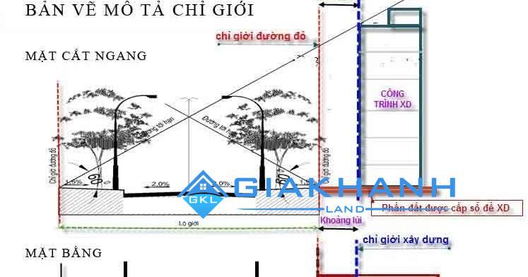 Hệ số sử dụng đất, Chỉ Giới Đường Đỏ, Mật độ xây dựng chung cư là gì ?